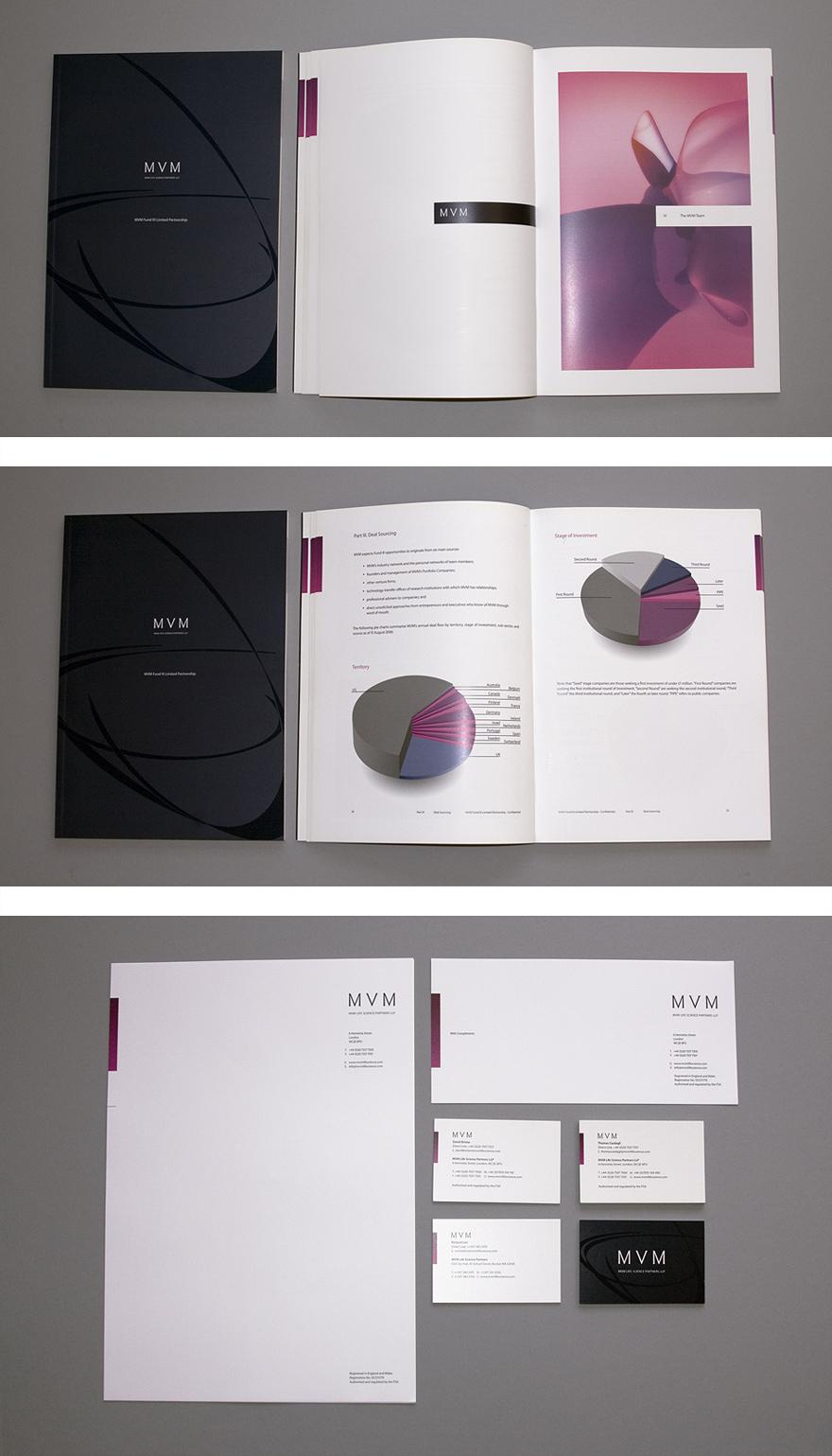 MVM_Brochure_Profission
