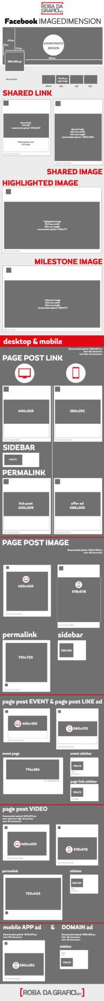 infografica-rdg-facebook