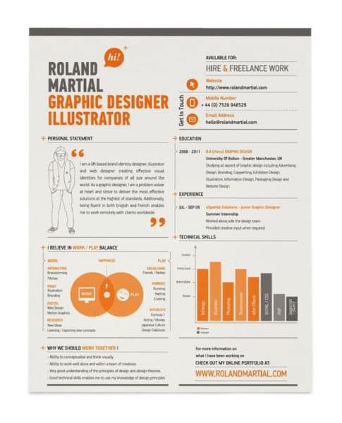 roland-martial-485x600 Il curriculum del Creativo: 10 esempi da cui trarre ispirazione