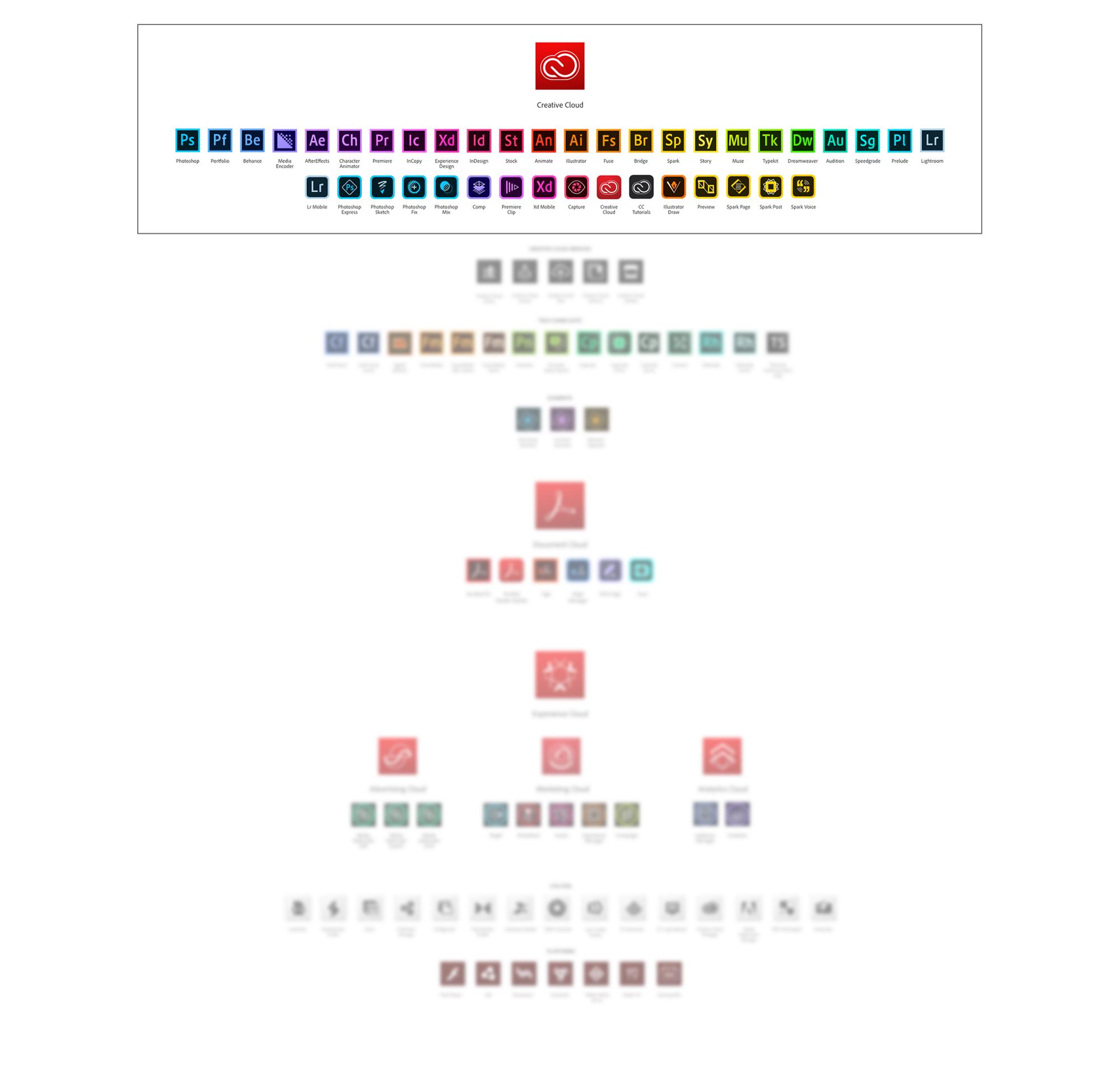 """Adobe-1 Evoluzione e restyling dell'Adobe """"Brand System"""""""
