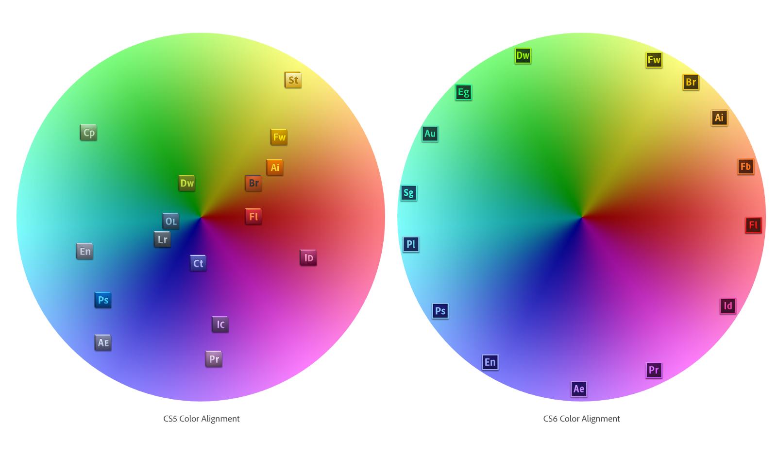 """Adobe-5 Evoluzione e restyling dell'Adobe """"Brand System"""""""