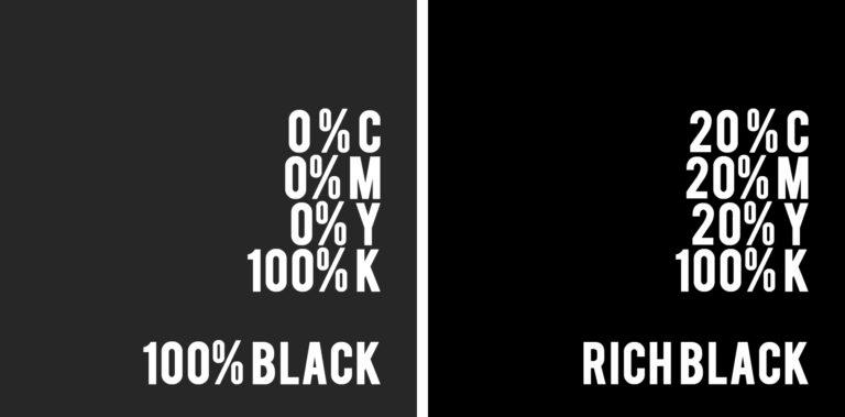 Nero Piatto vs. Nero Ricco : COSA SONO E COME USARE QUESTI COLORI